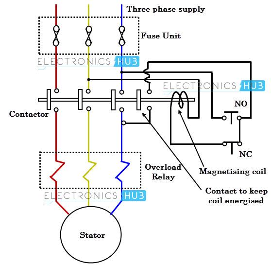 dol starter auto electrical wiring diagram rh wiring radtour co