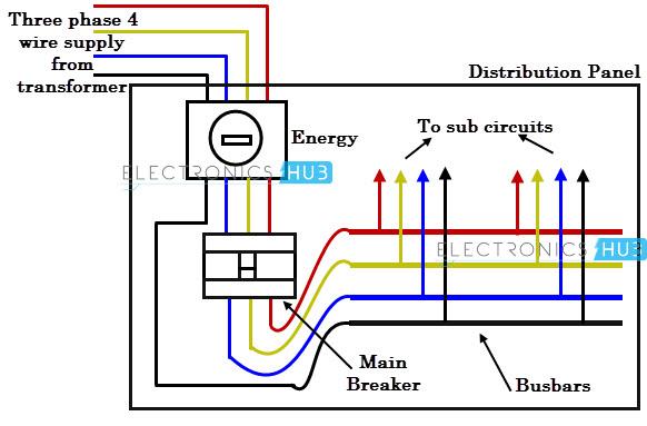 diagram of electrical distribution panel wiring wiring diagrams
