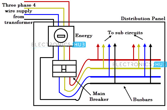 for three phase electrical meter wiring diagram
