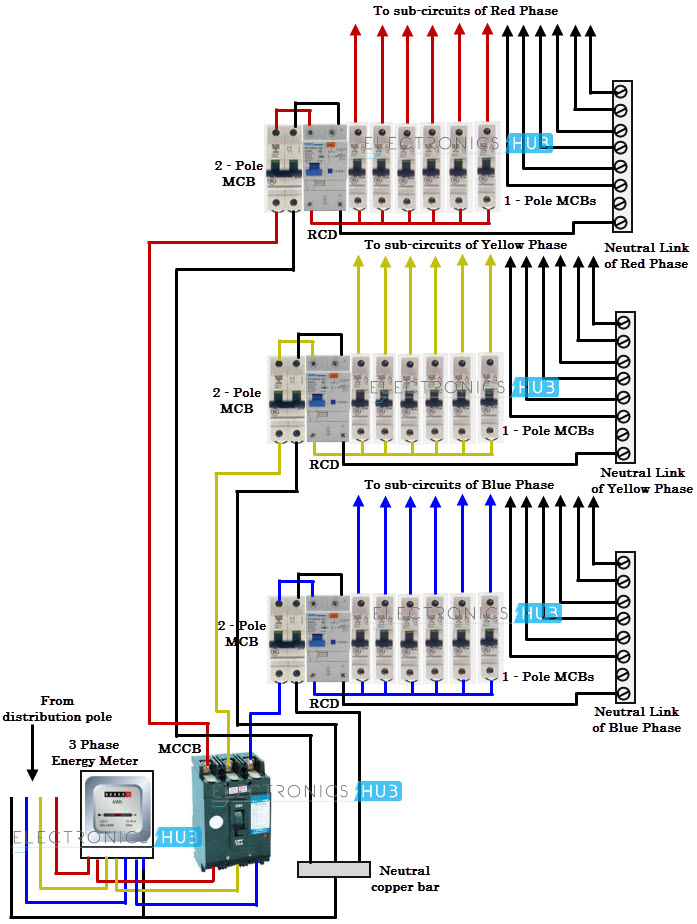 3 Phase Connection Diagram - Wiring Diagrams