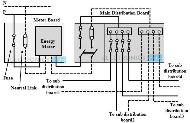 door lock wire diagram