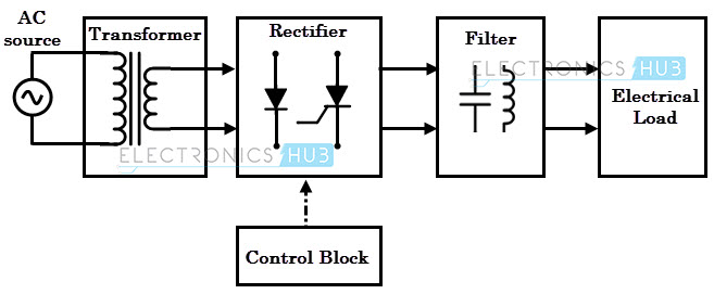 simple ac to dc converter circuit diagram