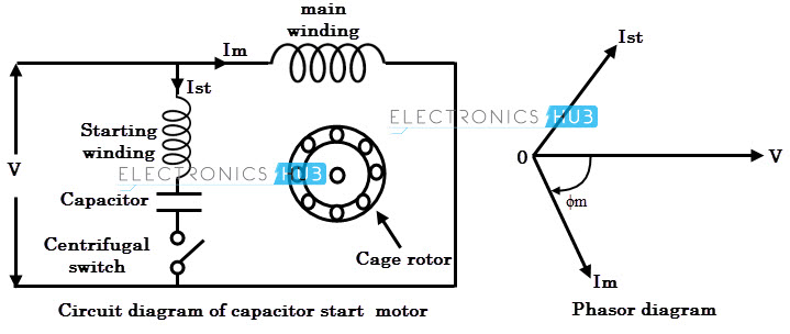 ac motor capacitor start wiring diagram