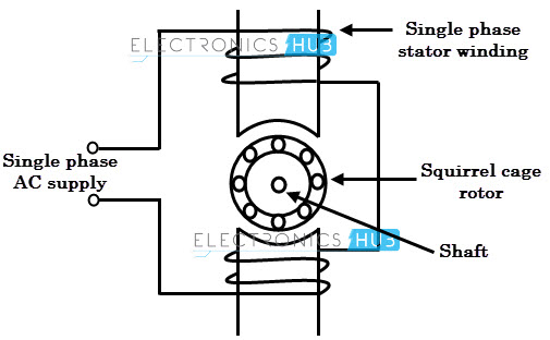 induction motor wire diagram single phase
