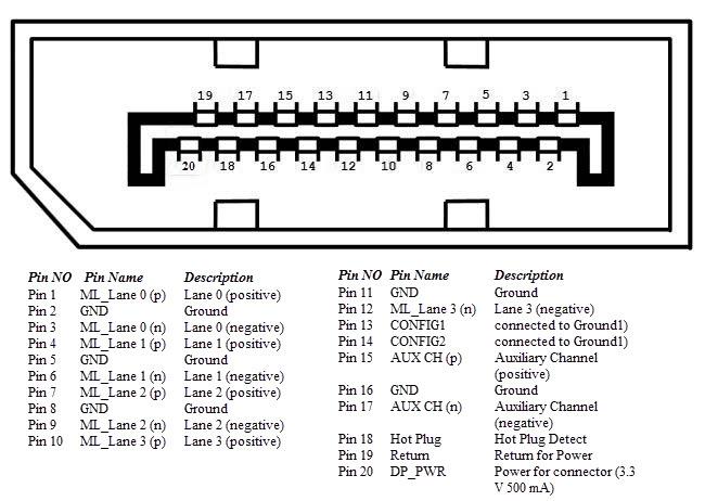 HDMI PINOUT DIAGRAM - Auto Electrical Wiring Diagram