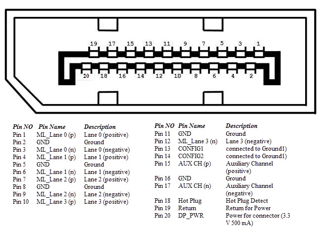 displayport to vga wiring diagram
