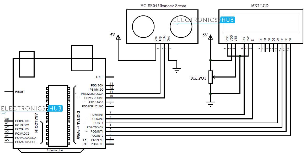 Portable Ultrasonic Range Meter