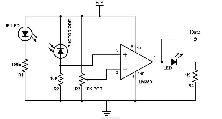 How to Interface IR Sensor with Raspberry Pi IR Proximity Sensor