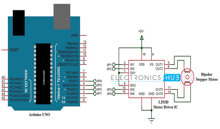 Stepper Motor Control Using Arduino Circuit, Code, Working