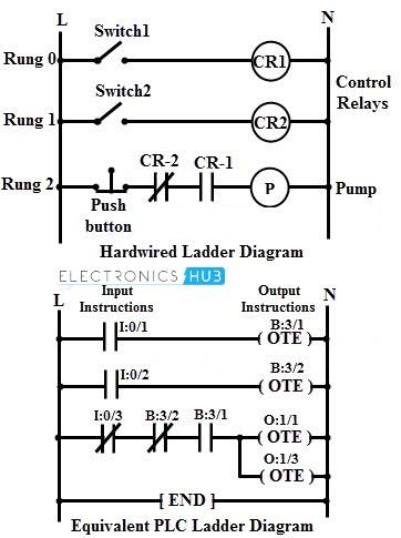 Plc Logic Ladder Diagram Download Wiring Diagram