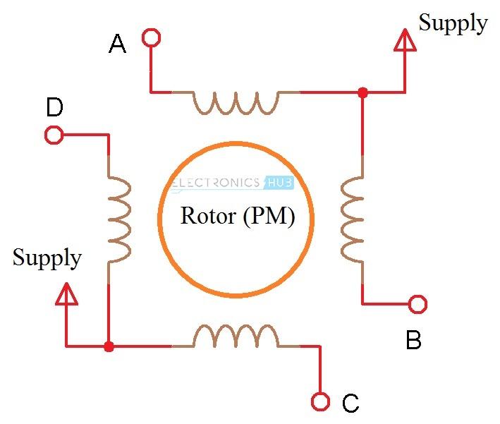 Stepper Motor Driver Circuit