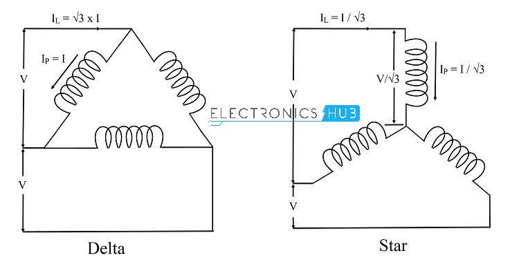 electric motor star delta wiring and link connections diagram