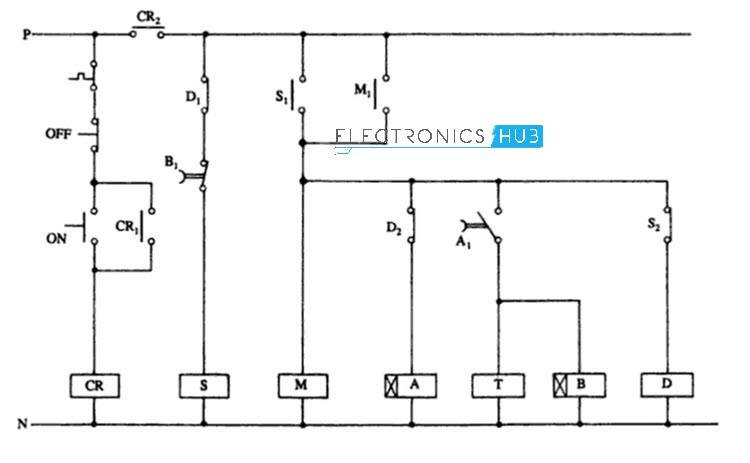 Ladder Logic Diagram For Automatic Star Delta Starter Of Induction