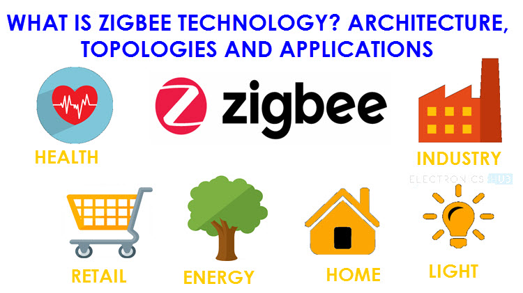 What is Zigbee Technology? Architecture and Applications