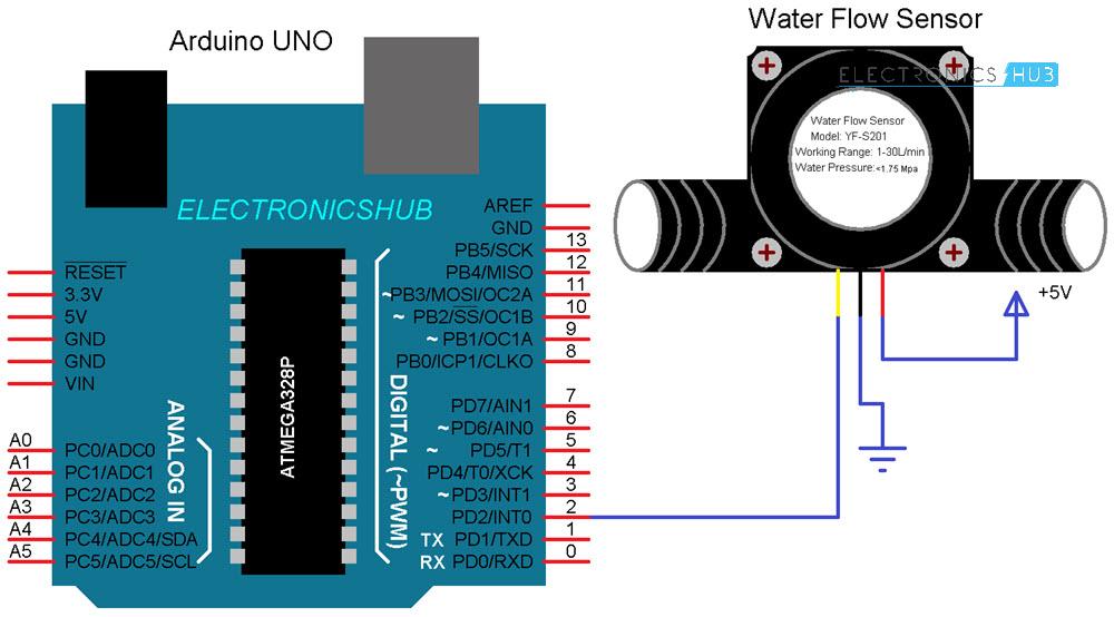 Arduino Water Flow Sensor Interface - Hookup Guide  Tutorial
