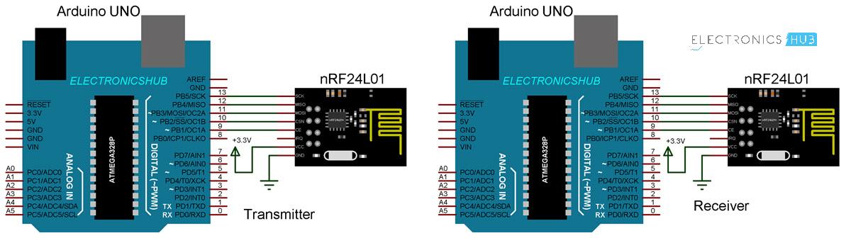nRF24L01 Transceiver Module