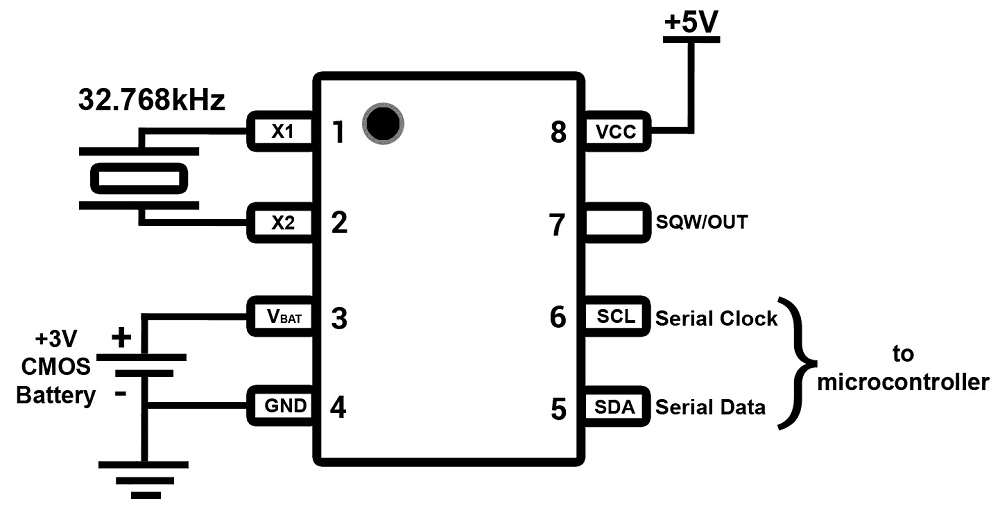 real time clock circuit diagram
