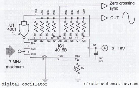 digital sinewave oscillator circuit schematic