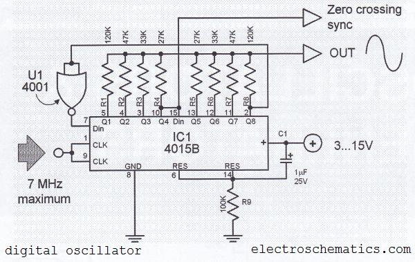digital sine wave generator circuit