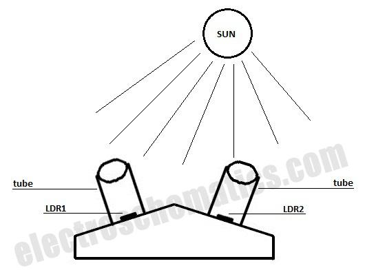 DIY Solar Tracker System Circuit