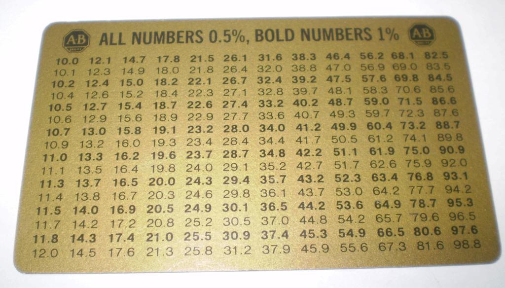 Resistor Color Codes - resistor color code chart