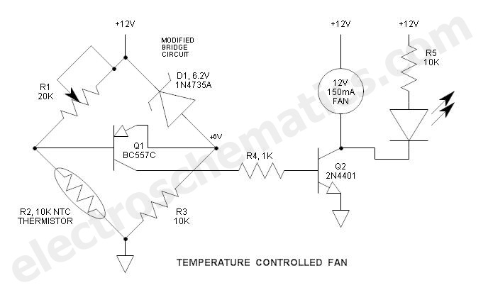 simple temperature controlled fan