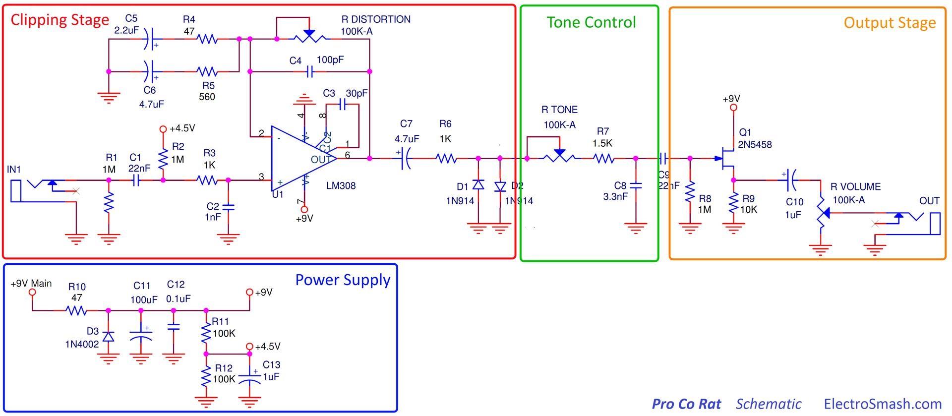 proco rat schematic