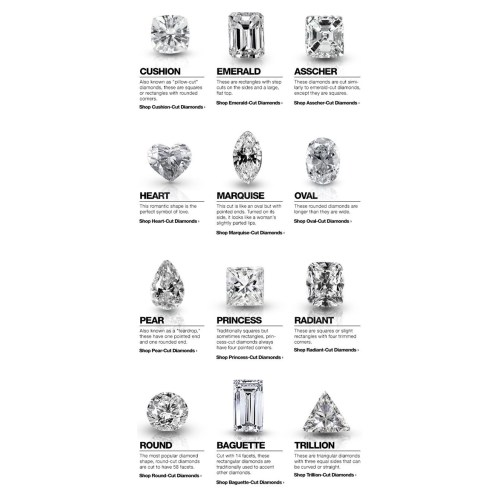 Medium Crop Of Diamond Cut Chart