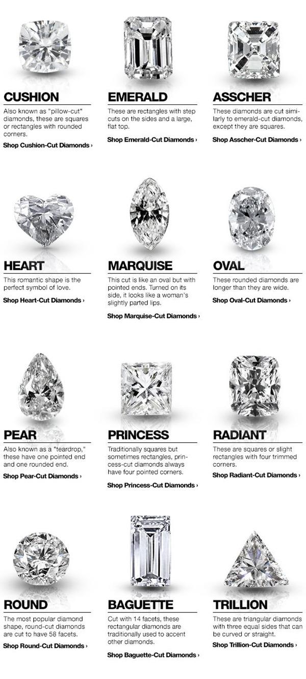 Large Of Diamond Cut Chart