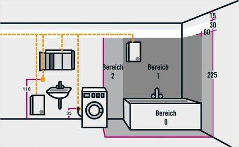 badezimmer yedisu - 28 images - abdichtung badezimmer 214 norm ...