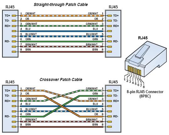 Poe Ethernet Wiring Diagram - 156tramitesyconsultas \u2022