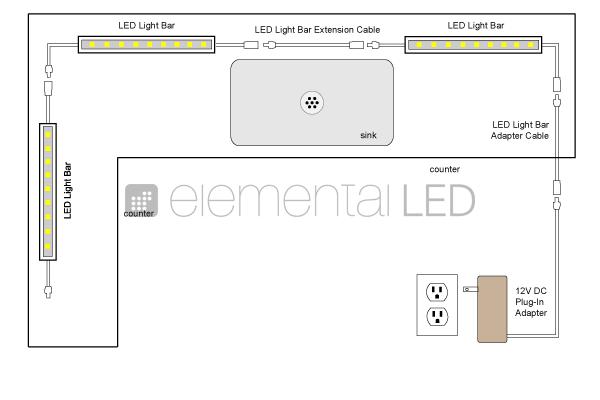 under cabinet lighting wiring