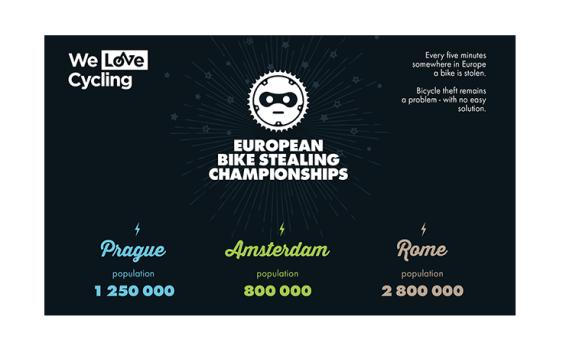 4920 Campionato europeo furti