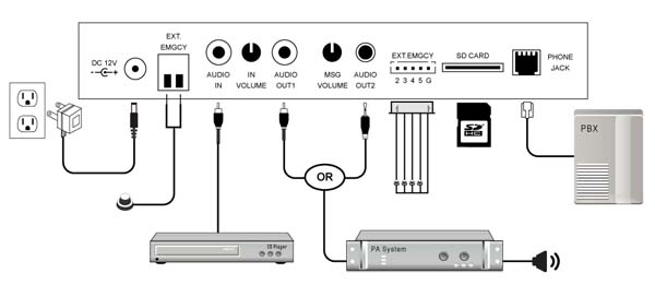 pbx telephone system wiring diagram