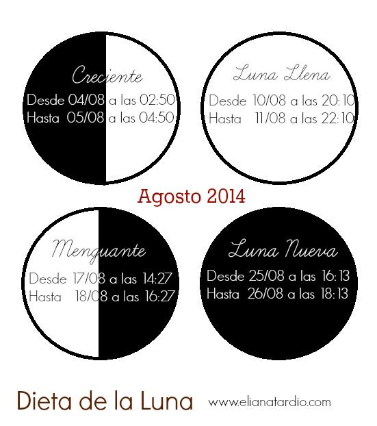 dieta-de-la-luna-agosto-2014
