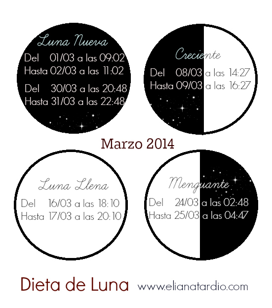 dieta_de_la_luna_marzo_2014