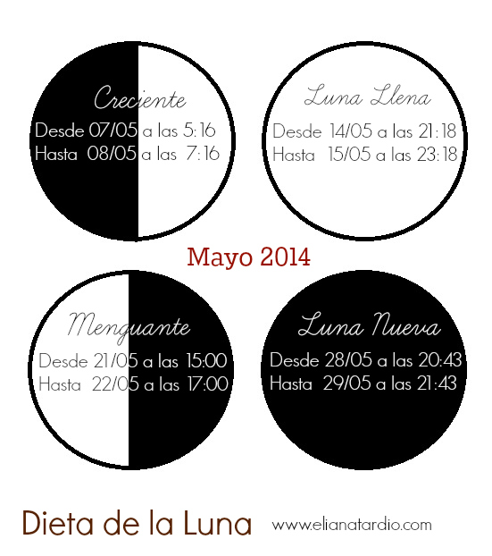 dieta-de-la-luna-mayo-2014