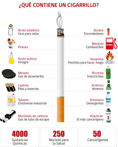 CIGARRILLO CIGARRO TABACO FUMAR