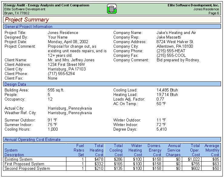 Energy Audit Sample Reports - project summary report example