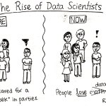 rise of data scientist