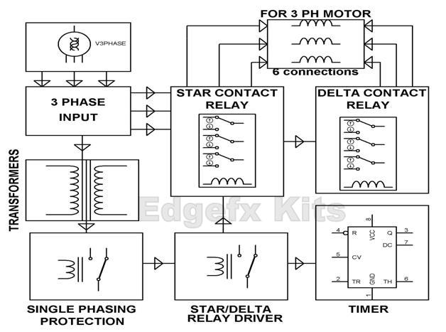 block diagram images engineering