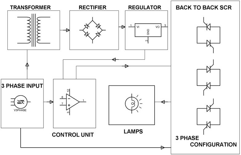 Three-Phase Induction Motor Protection Systems and its Applications