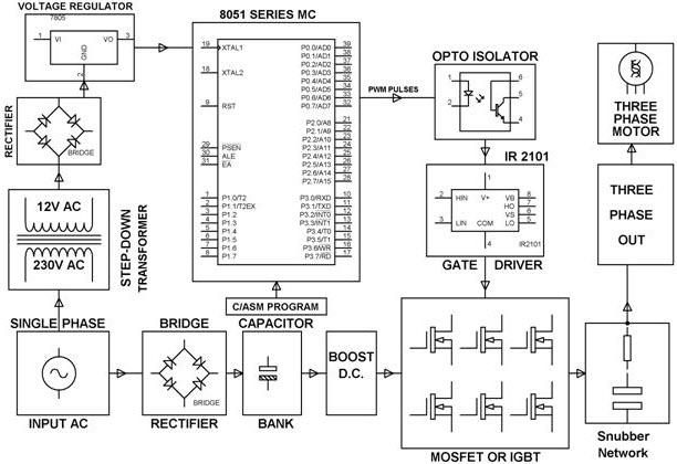3 Phase Ac Motor Wiring Wiring Diagram