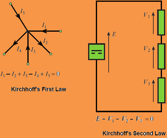 A Brief on Kirchhoff\u0027s Laws with Circuit Diagram