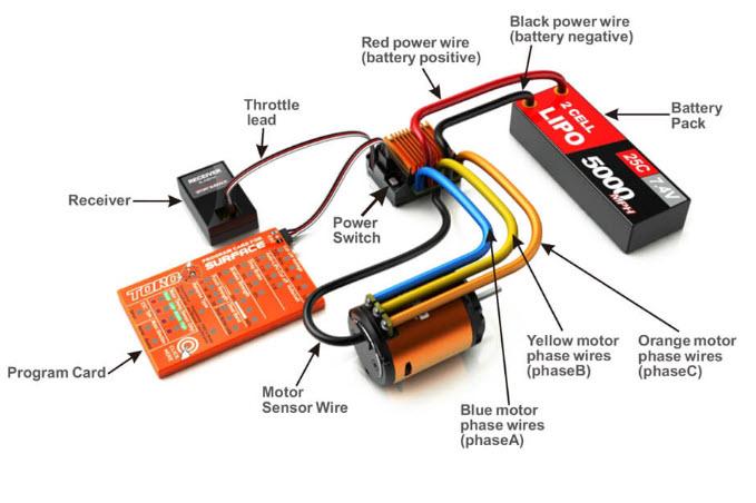 30 Amp Esc Wiring Diagram circuit diagram template