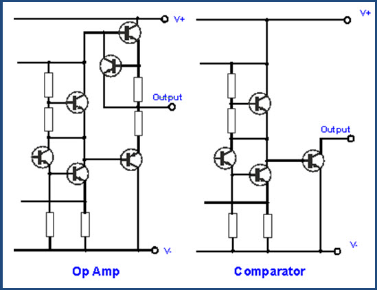OP-Amp Comparator Circuit Working and Its Applications