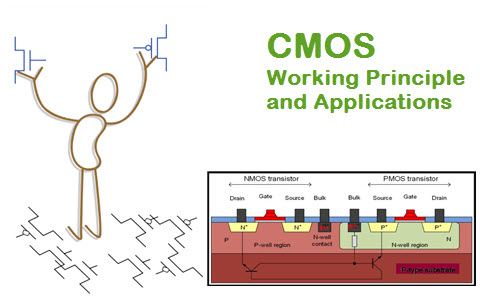 CMOS Technology Working Principle and Its Applications