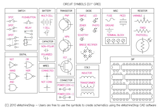 Electronic Symbols eMachineShop