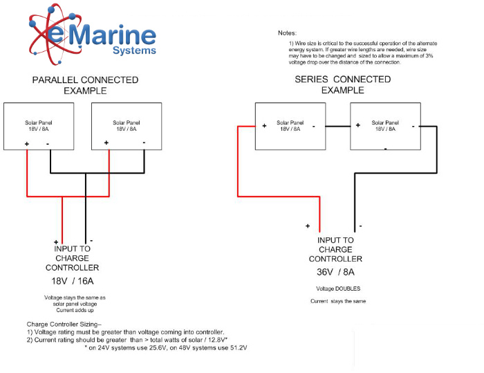 Parallel vs Series Solar Panel Connections - e Marine Systems
