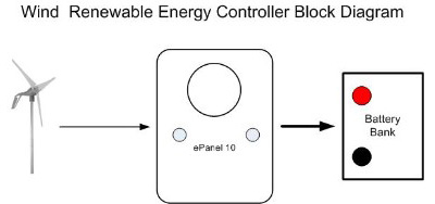 wind less three wire switch diagram